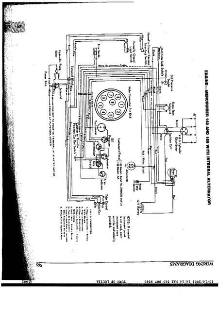 1989 Wellcraft Wiring Diagram Schematic - Fuse Box 2007 Chrysler Town And  Country - valkyrie.loader.jeanjaures37.frWiring Diagram Resource